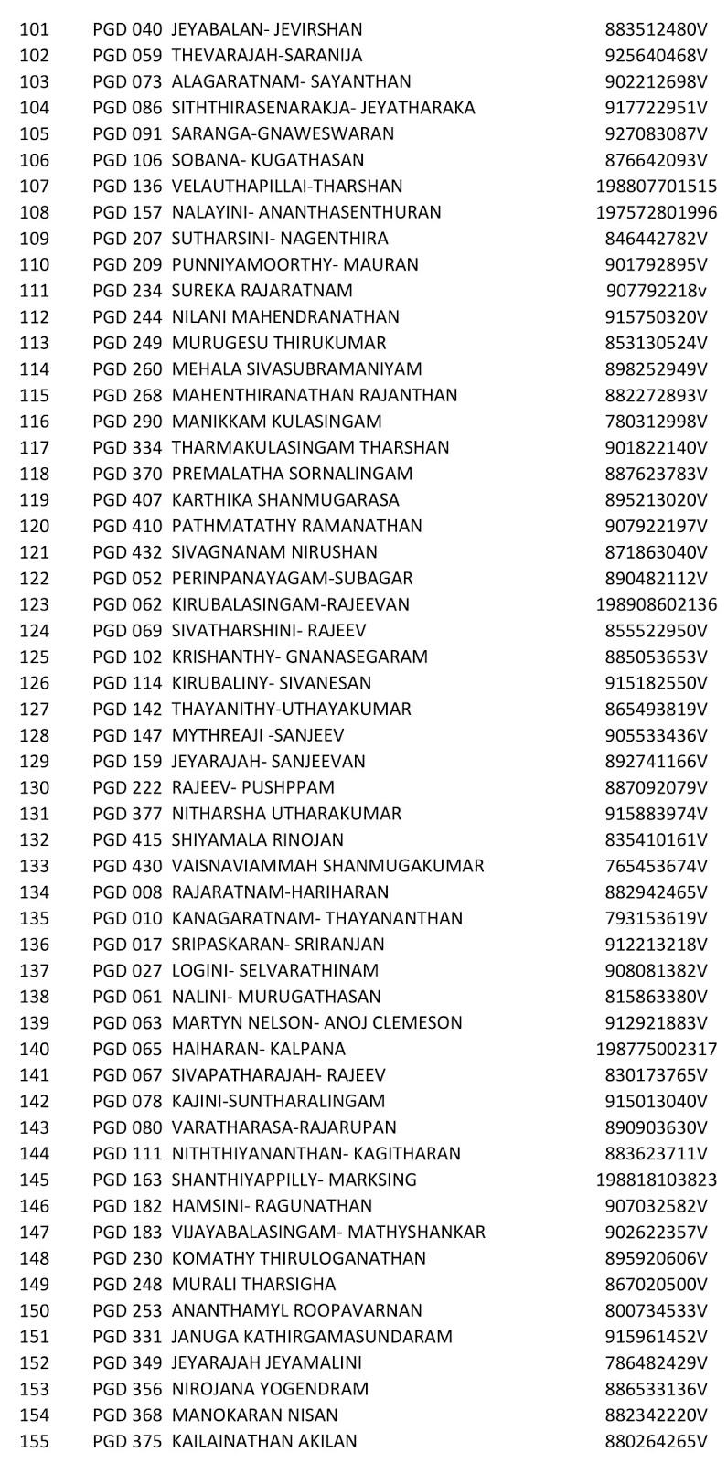 Pgde Selected List Part Time University Of Jaffna